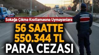 HAFTA SONU YASAKLARINDA 56 SAATTE 550.344 TL PARA CEZASI